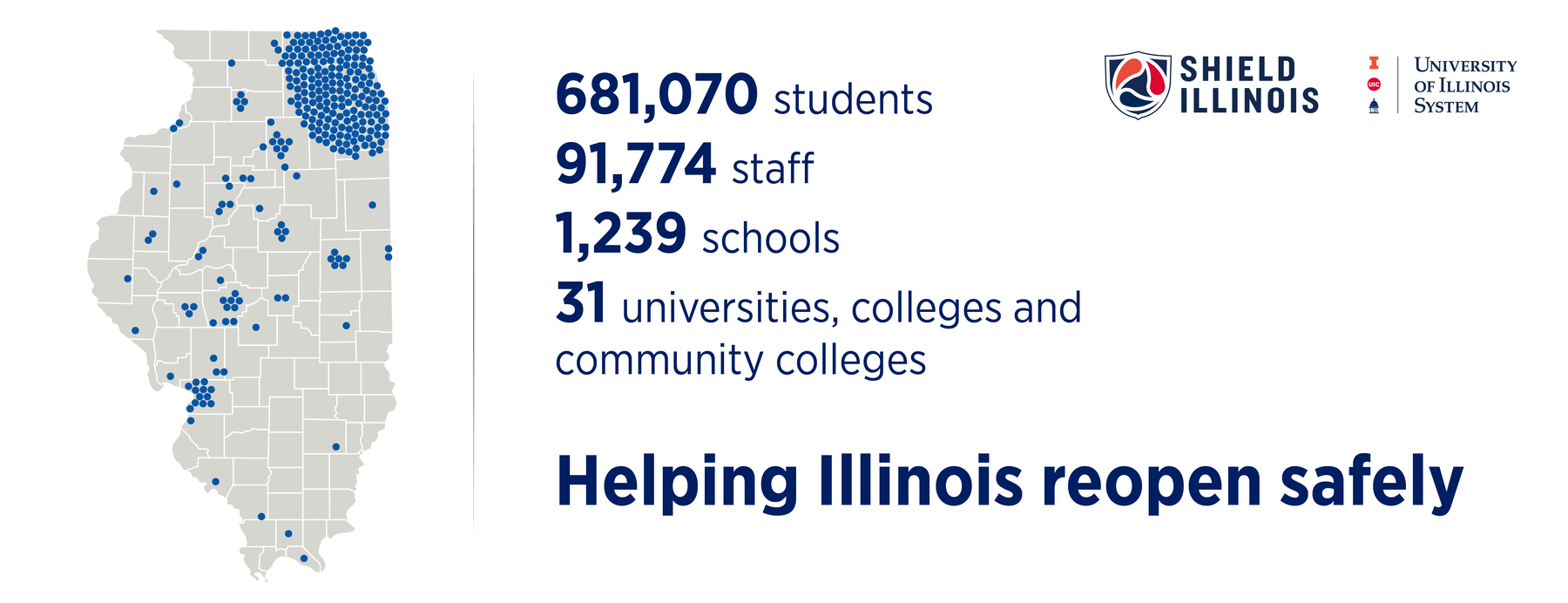 Map of Illinois with plotpoints and 681,070 students; statistics of students, staff and schools served; Helping Illinois reopen safely